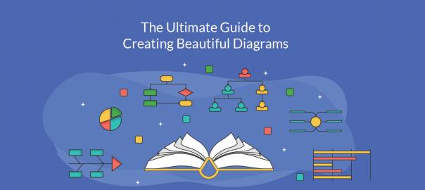 creating beautiful diagrams
