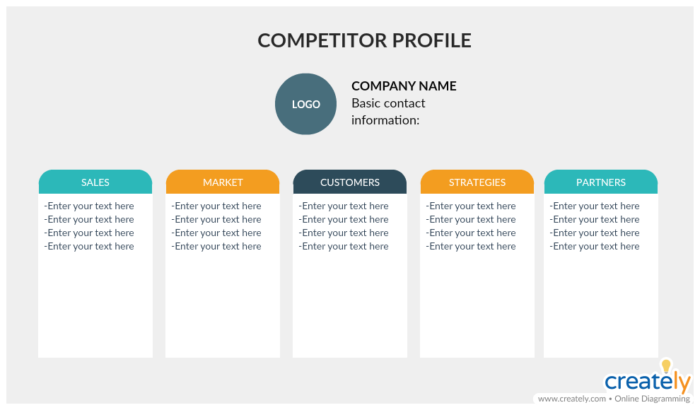 Competitor Profile Template - how to do a competitive analysis