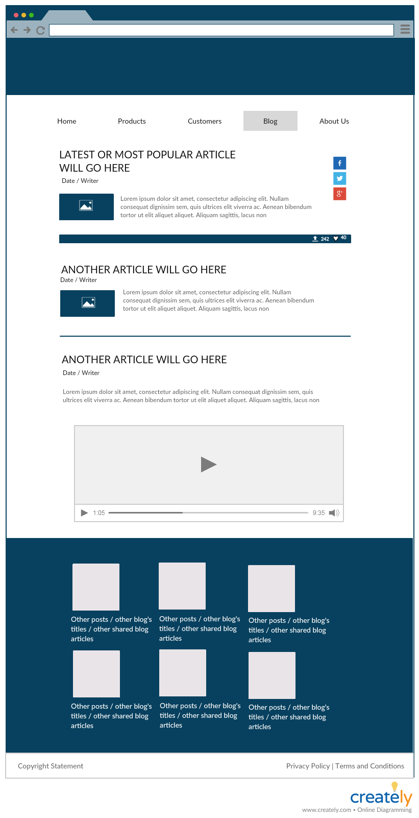 User interface wireframe for Business Analysis
