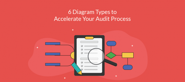 6 Diagram Types to accelerate your audit process