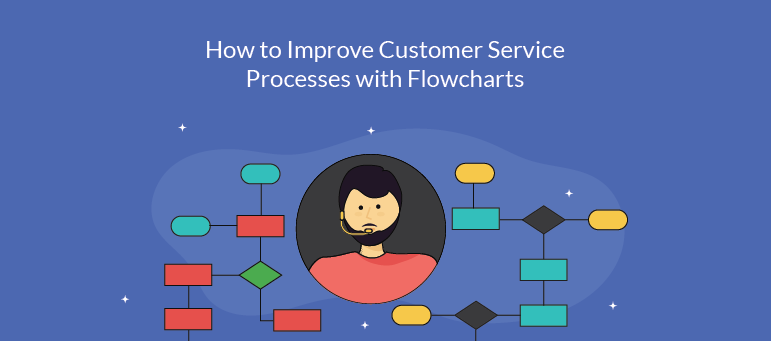 How to Improve Customer Service with Flowcharts | Creately