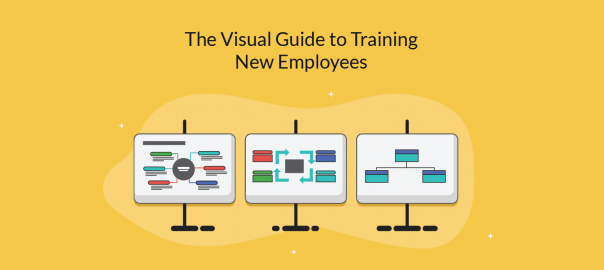 Visual Guide to Training new employees