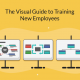 The Visual Guide to Training New Employees