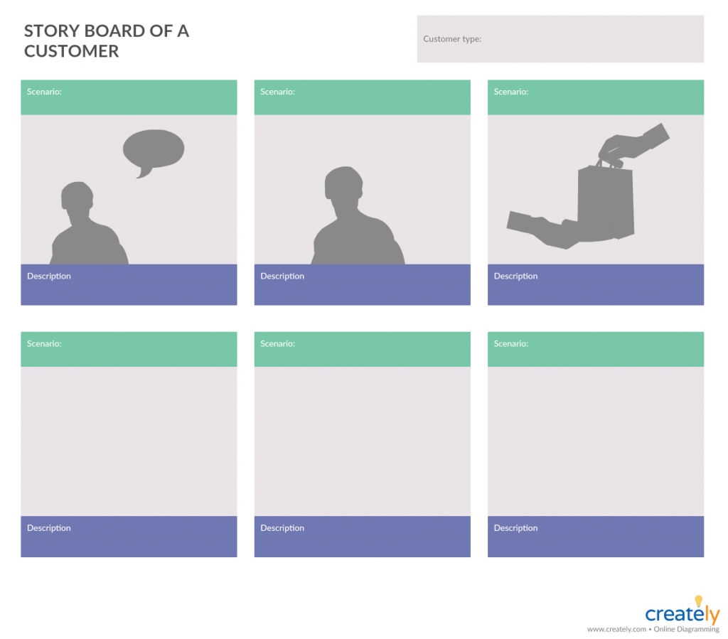 Storyboard Template for Design Thinking Process