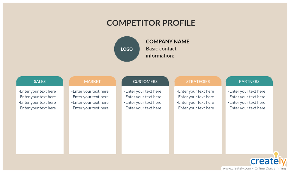 Competitor Profile Template for Business Plan