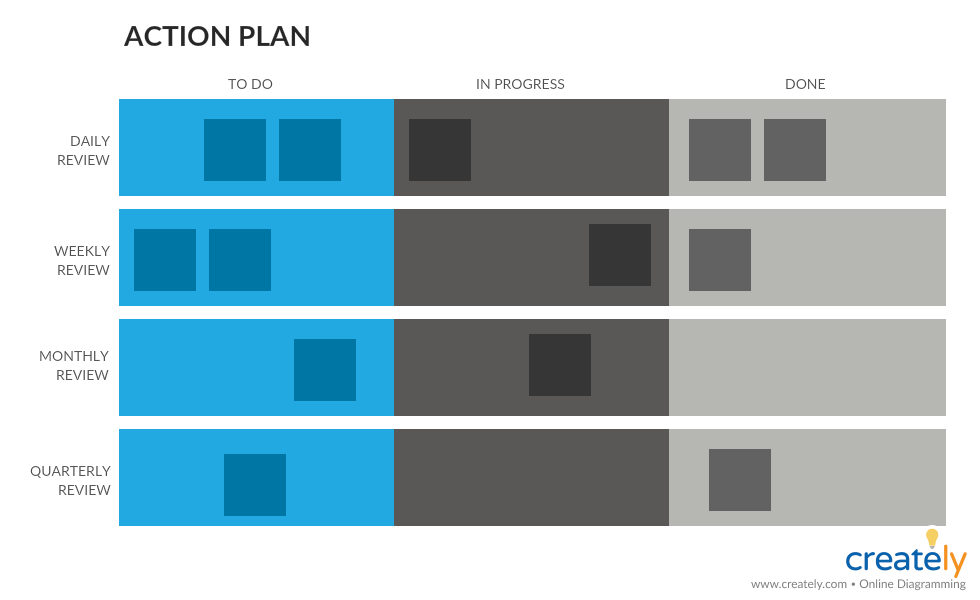 Action Plan Template for a Meeting - how to conduct a meeting