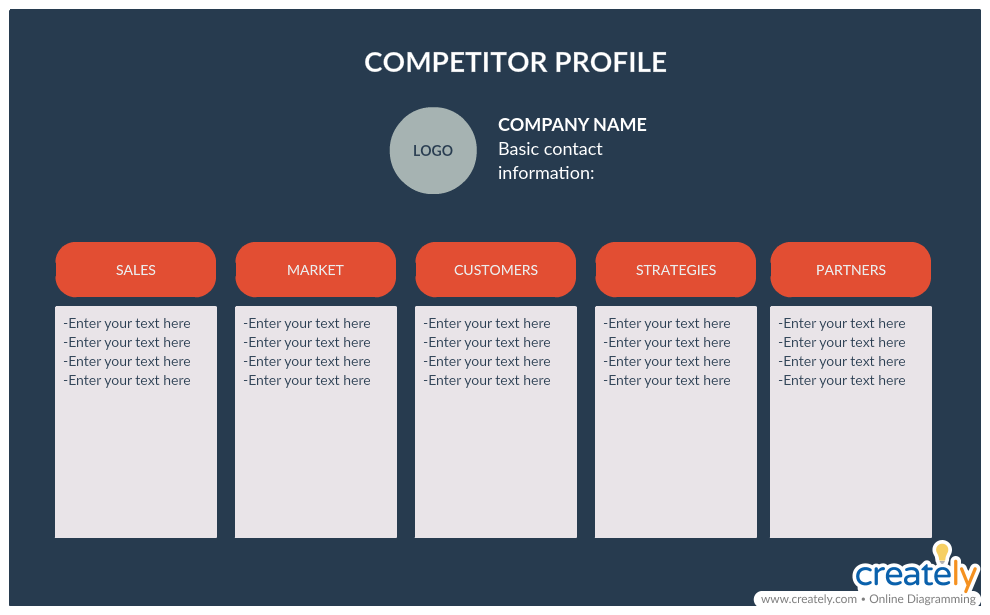 Competitor Profile Template - elements of marketing mix