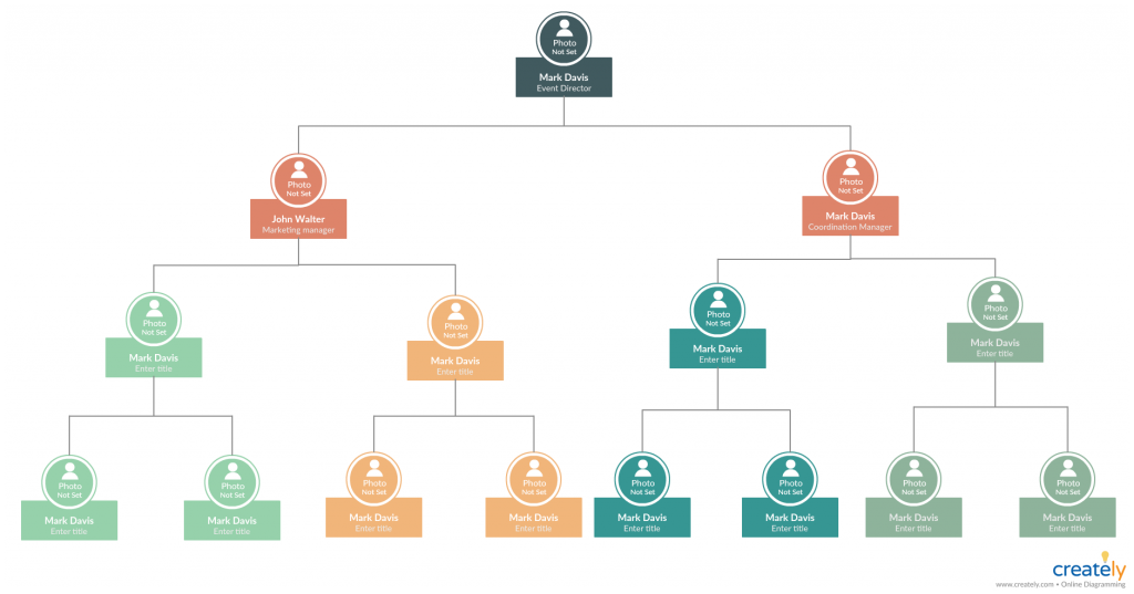 Organizational Structure for Business Plan Presentation