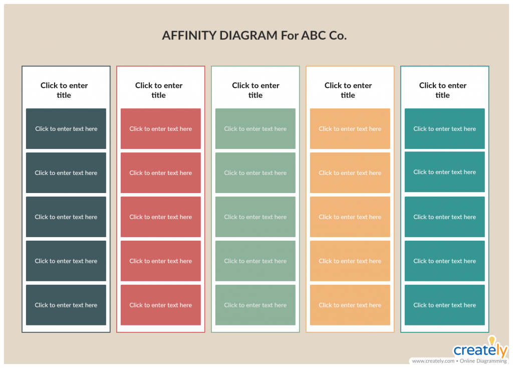 Affinity Diagram Example