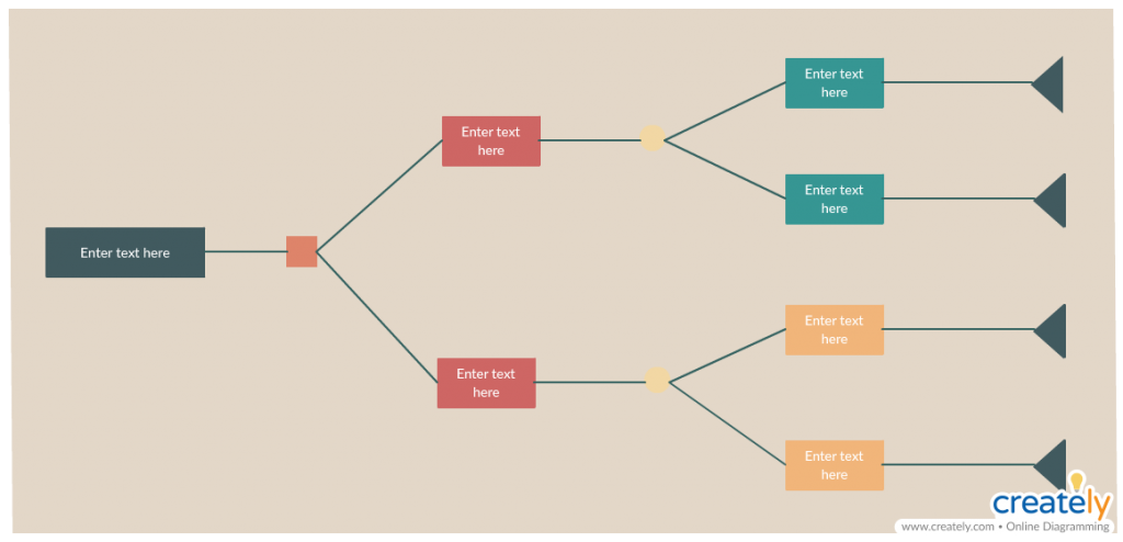 Decision Tree Diagram