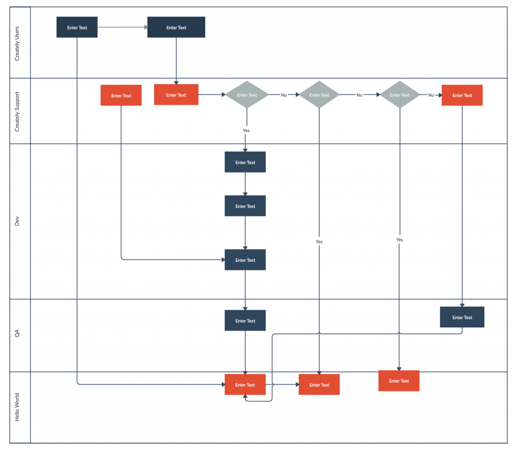 Process Map for Requirements Gathering Techniques