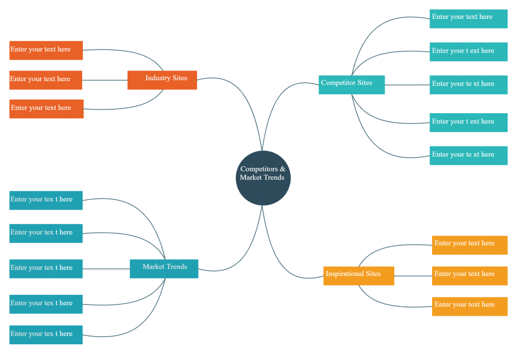 Example of a Mind Map Template