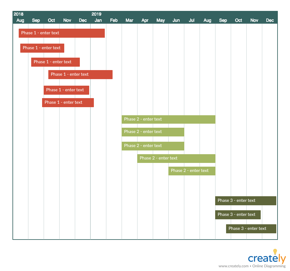 Gantt Chart for Communications Plan