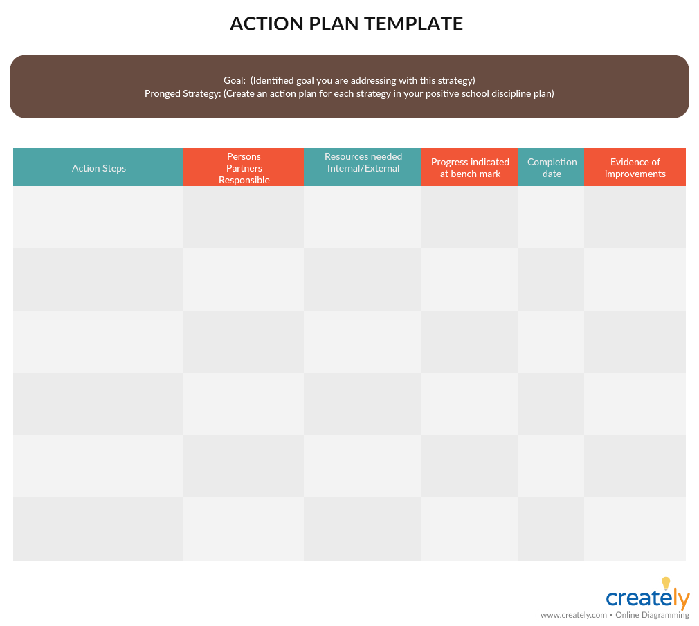 Strategic Action Plan Template - strategic planning process
