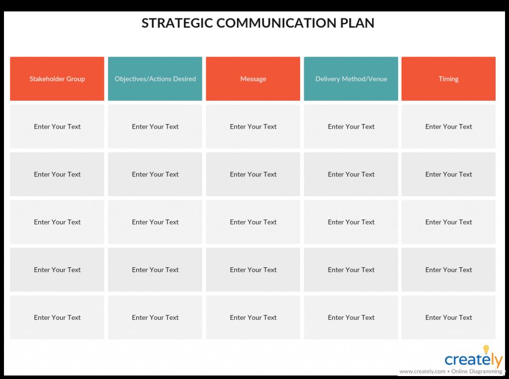 Strategic Communication Plan