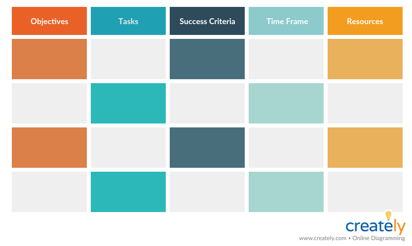 Action Plan Template - performance planning