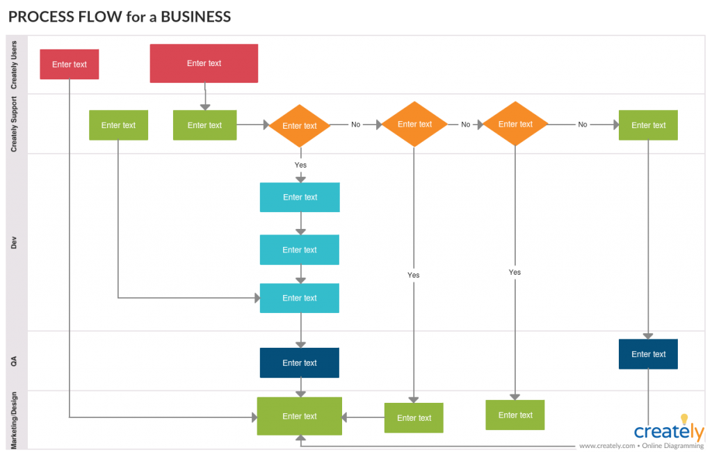 Process Flow - what is a workflow