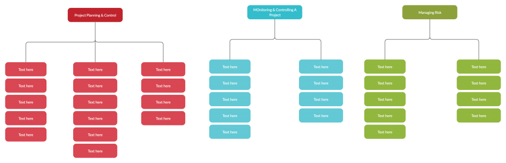 Affinity Diagram in Project Management