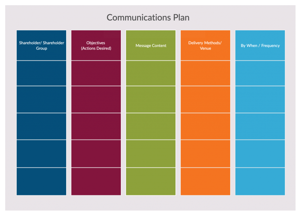 Communications Plan Template - phases of project management