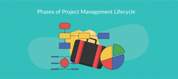 Phases of Project Management Lifecycle