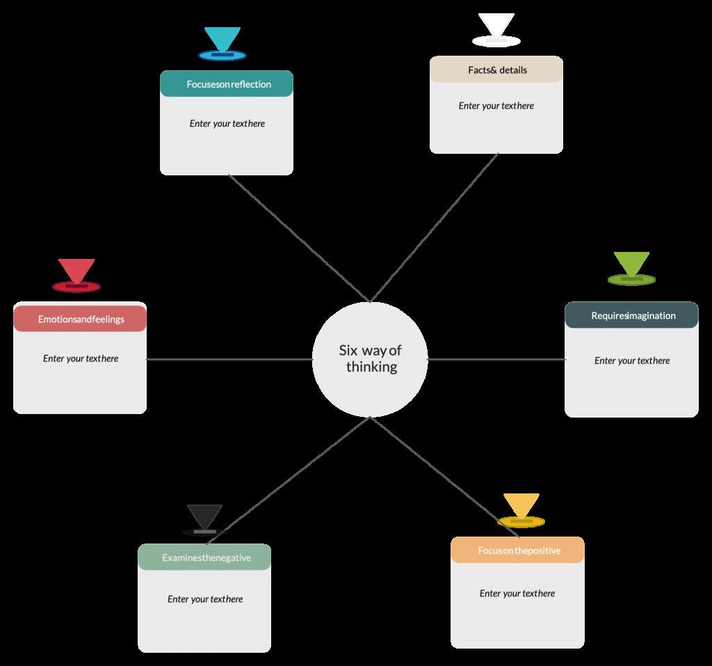 Six Thinking Hats Diagram