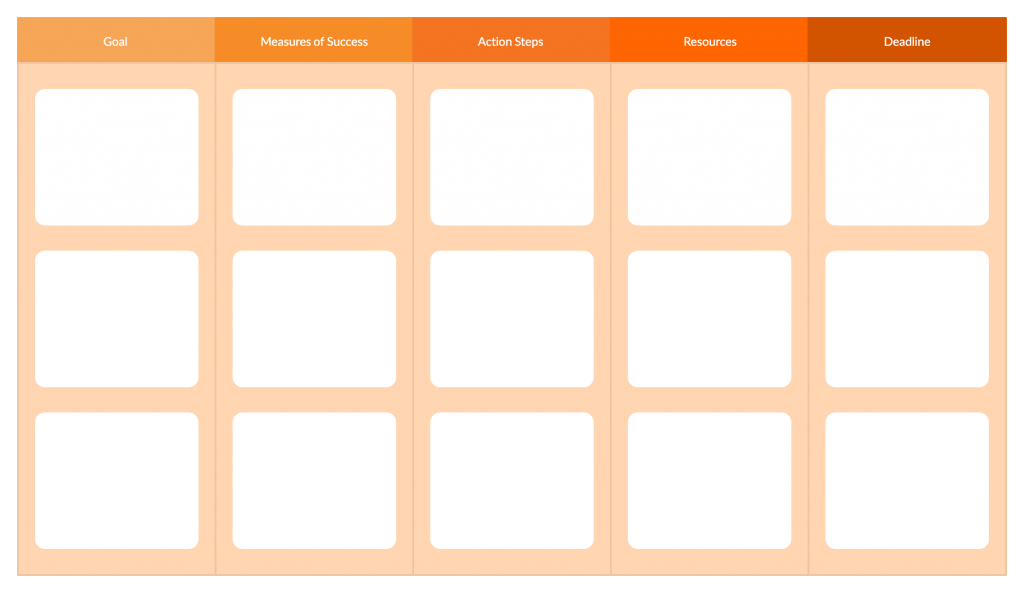 Action Plan Template for Goal Setting Process
