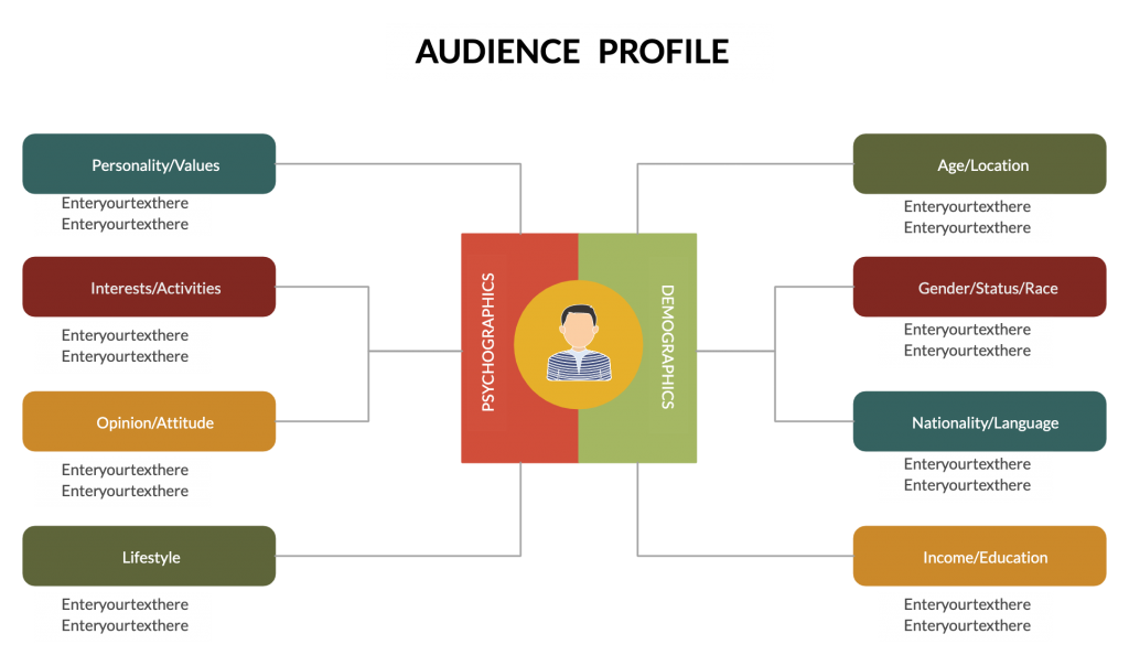 Audience Profile Template