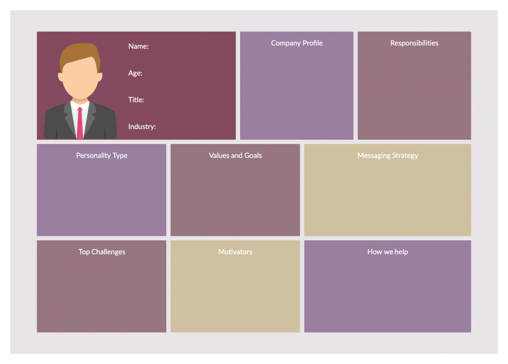 B2B Buyer Persona Template - how to create a buyer persona