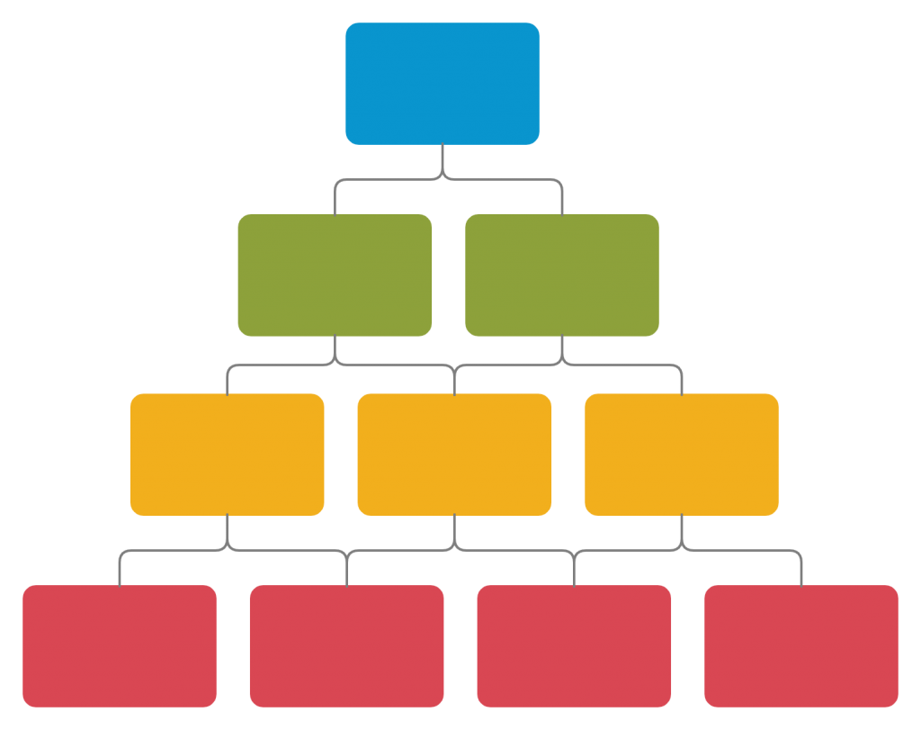 Hierarchy Diagram Template