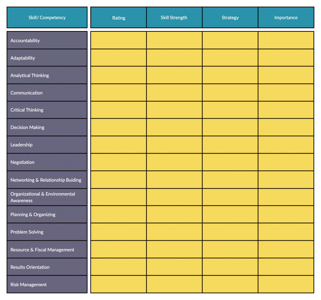Skills Inventory Template
