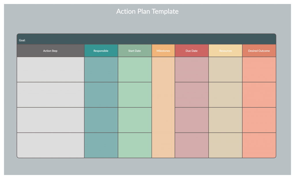 Action Plan Template for Applying McKinsey 7S Model