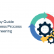The Easy Guide to Business Process Reengineering