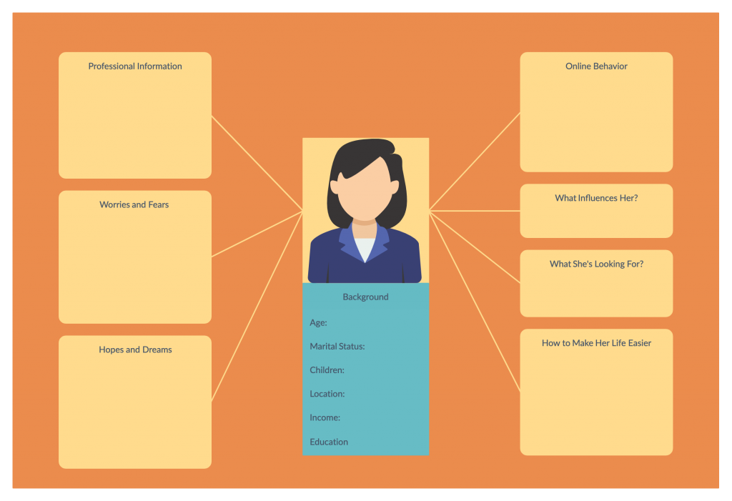 Customer Persona Template for a Go to Market Strategy