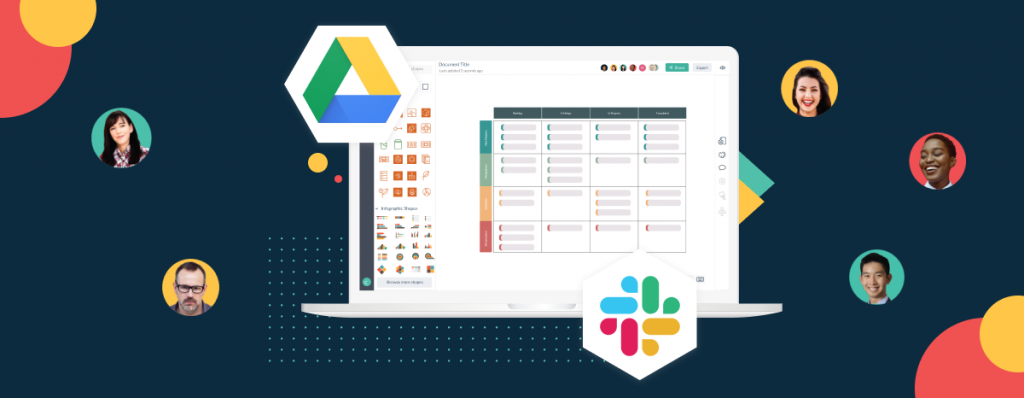 Creately integrations for Google Drive and Slack
