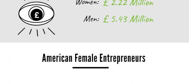 Female Entrepreneurs Inforgraphic
