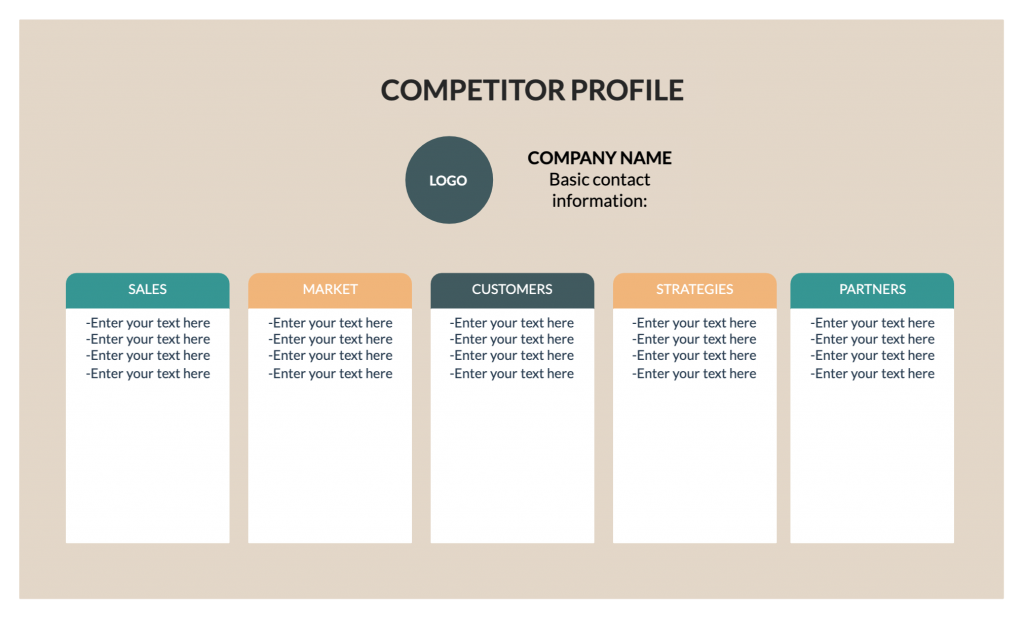 Competitor Profile Template