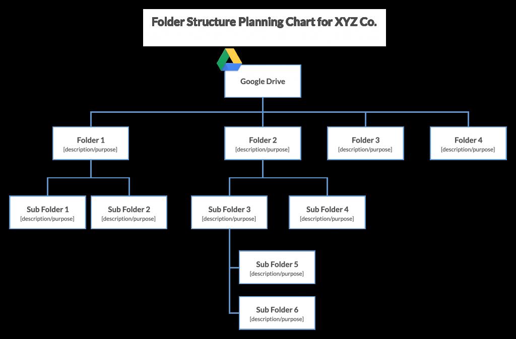 Folder Structure Template