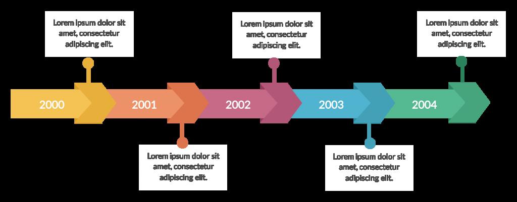 Horizontal Layout Timeline Diagram