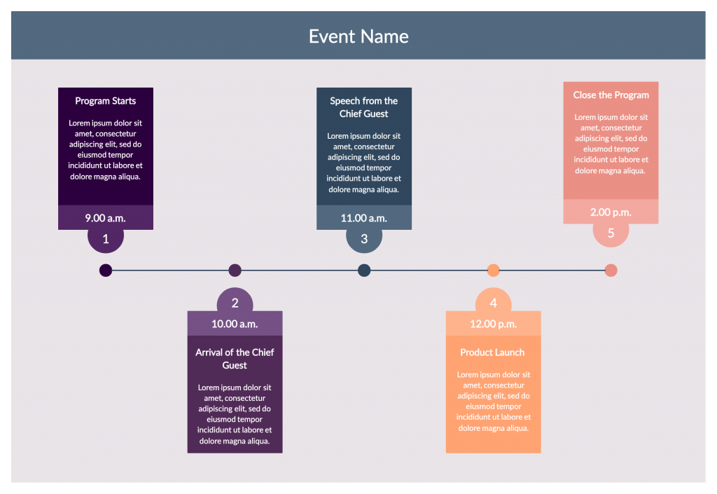 Event Timeline