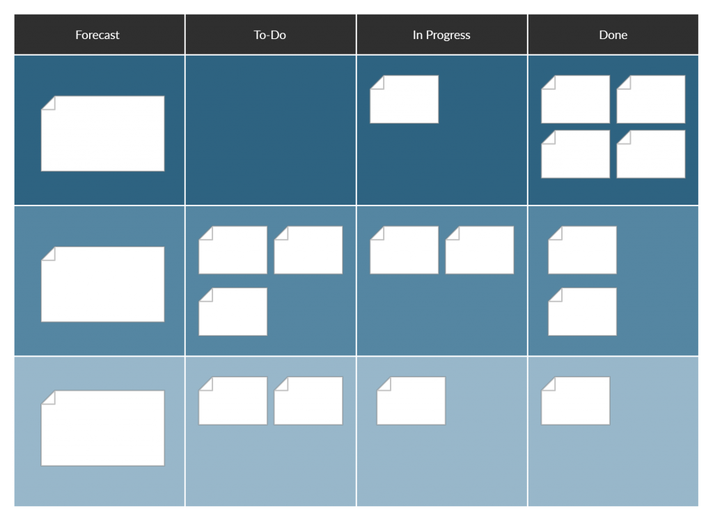Example of a Sprint Backlog Template