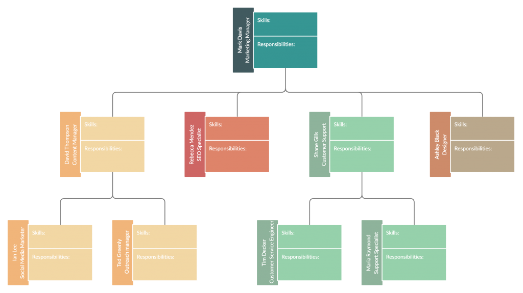 org chart template for onboarding remote employees