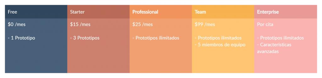 Plan de precios InVision