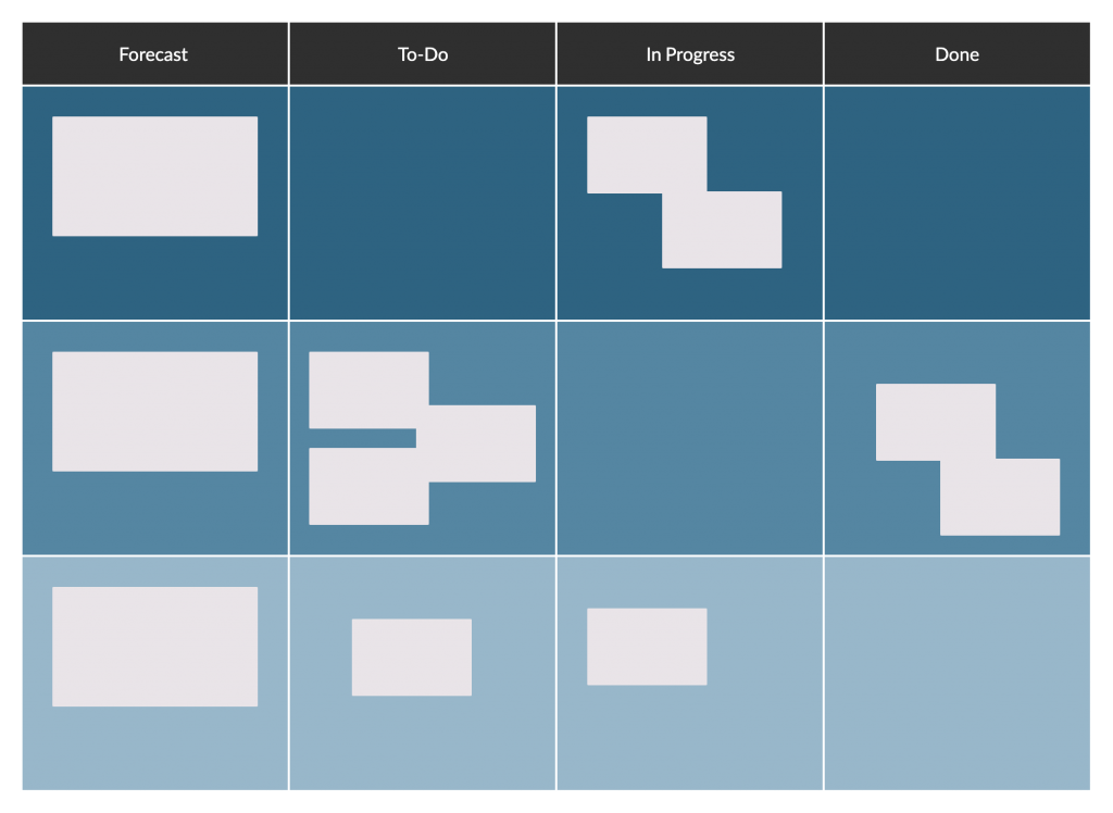 Sprint Backlog Template - visual collaboration