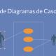 Tutorial de diagramas de casos de uso ( Guía con ejemplos )