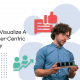 How to Visualize A Customer-Centric Strategy