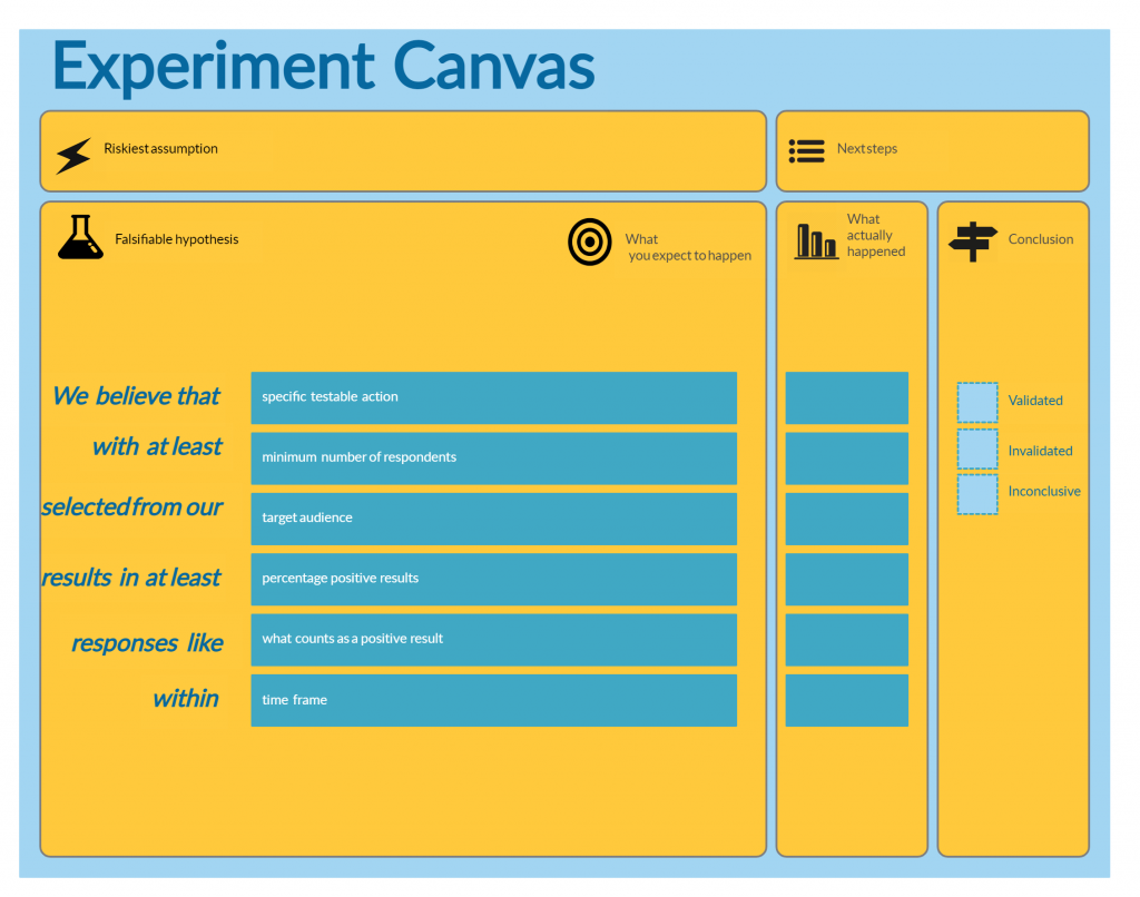 Experiment Canvas for Conducting Experiments