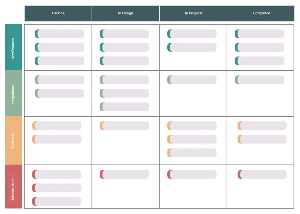 Product Roadmap Template How to create a product roadmap
