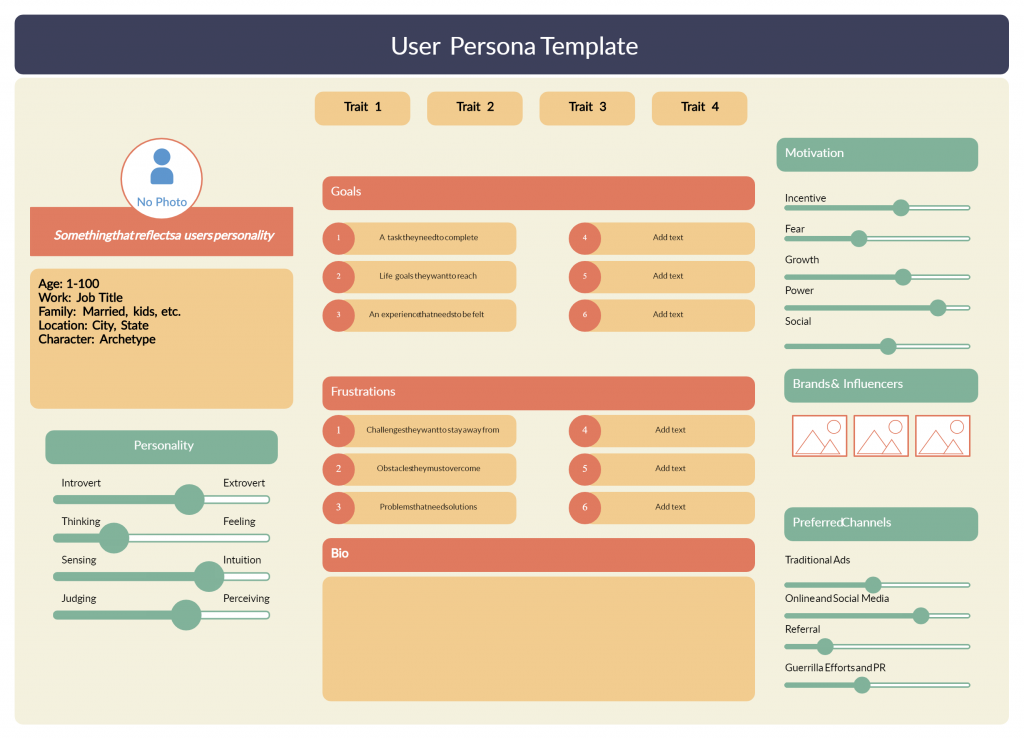 Visualizing your customer-centric strategy-User Personas
