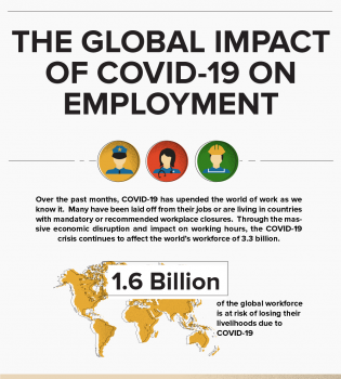 covid 19 impact on employment