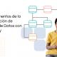 Fundamentos de la modelación de bases de datos con Creately